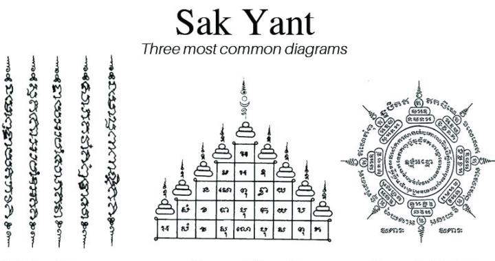 Sak Yant, les tatouages sacrés