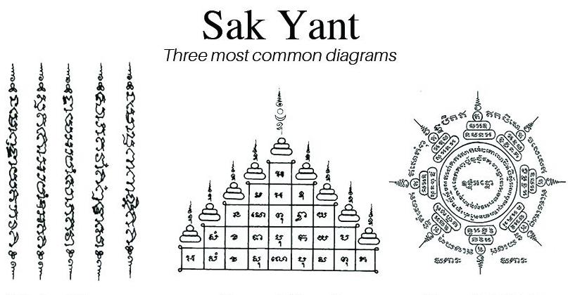 les sak yant thailandais