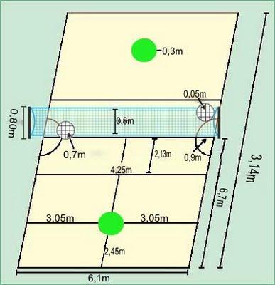 schema et dimension d'un terrain de sepak takraw
